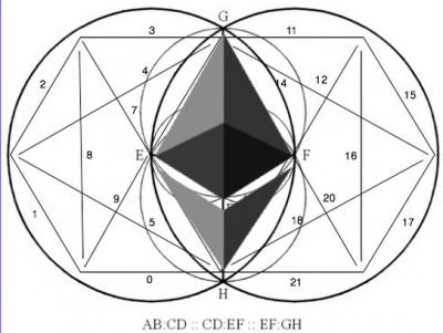 etherum logo decomposed