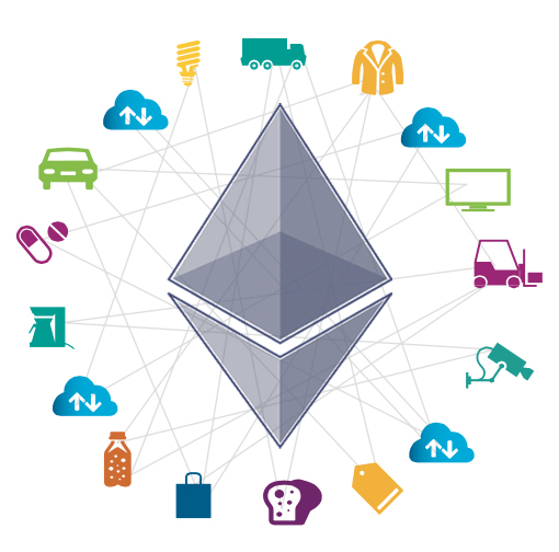 ethereum development smartcontracts